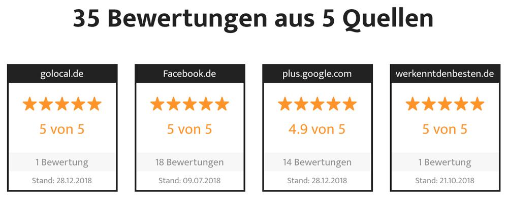 Bewertungen Portale Autovermietung Schumacher Spaichingen